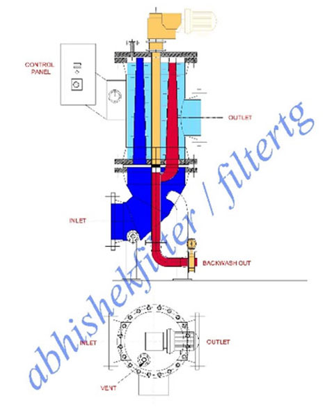 Self Cleaning Filter,Strainer,Motorised self cleaning